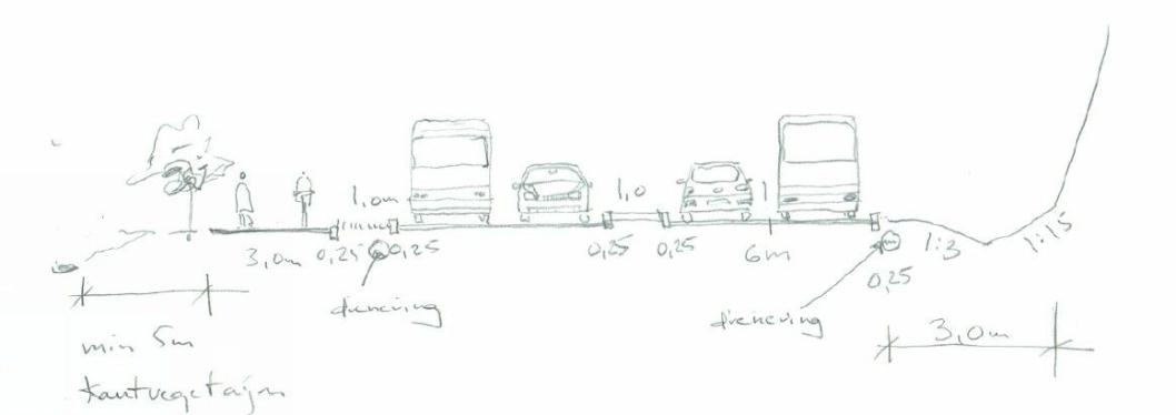 FRA TO TIL FIRE FELT: Snittet illustrerer hvordan Skiveien er planlagt som miljøgate, og er tatt på nedsiden av Kolbotn kirke hvor veien er på det smaleste.