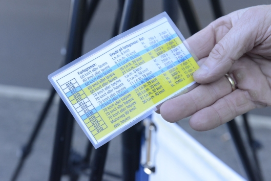 PRISLISTEN: Det kan koste deg dyrt å ikke følge trafikkreglene.