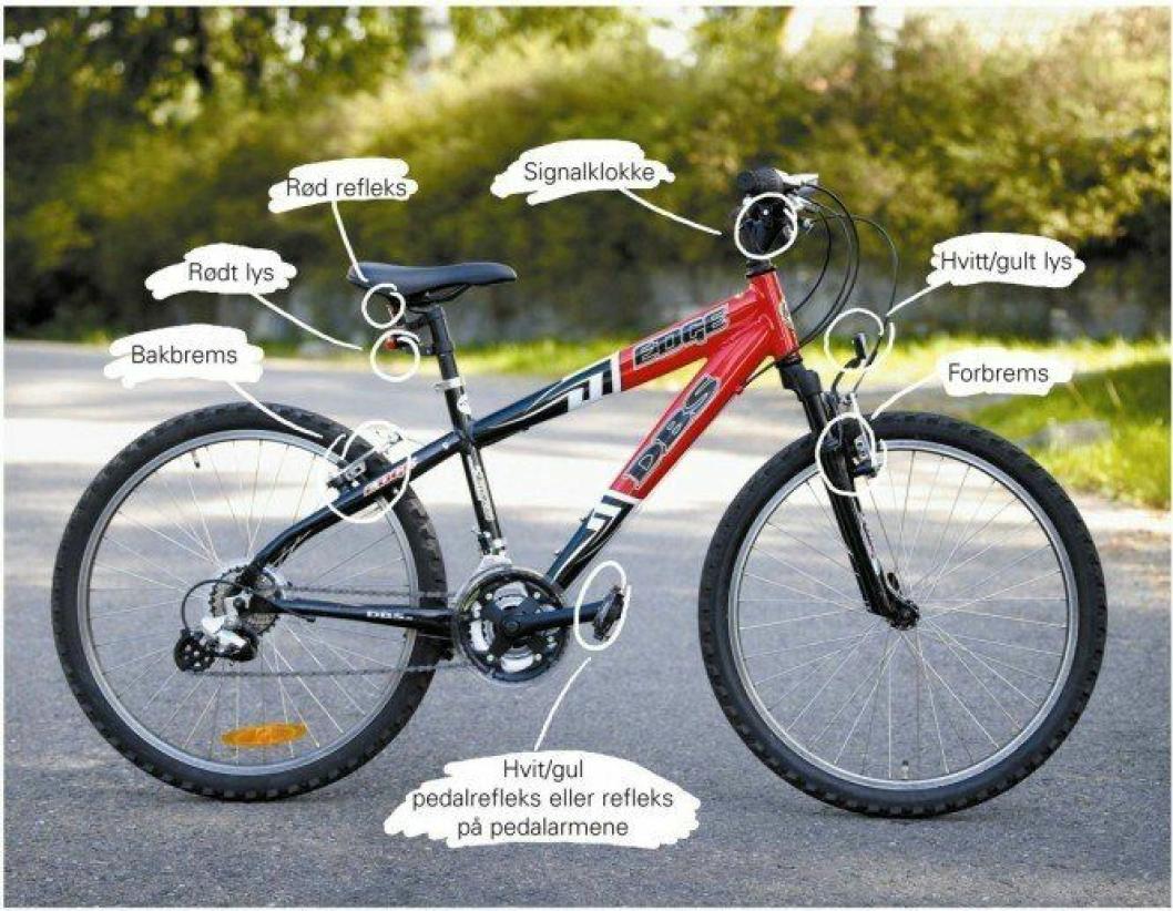 DETTE SKAL SYKKELEN HA: Trygg Trafikks sykkel med påbudt utstyr. Husk det til turen!