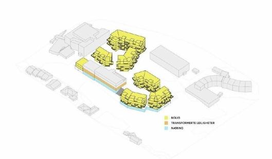 NYTT FORSLAG: Diagrammet viser seks nye bygg (i gul farge) med 4-6 etasjer, transformerte leiligheter (i oransje) og næring (i lyseblå).