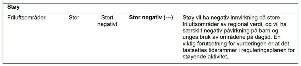 KILDE: Bildet av teksten er tatt fra planbeskrivelsen av reguleringsplanen for PNB, datert mai 2017.