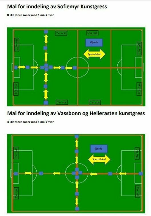«BÅSER»: Slik skal banene deles inn i områder hvor fem spillere kan trene sammen, men på avstand.