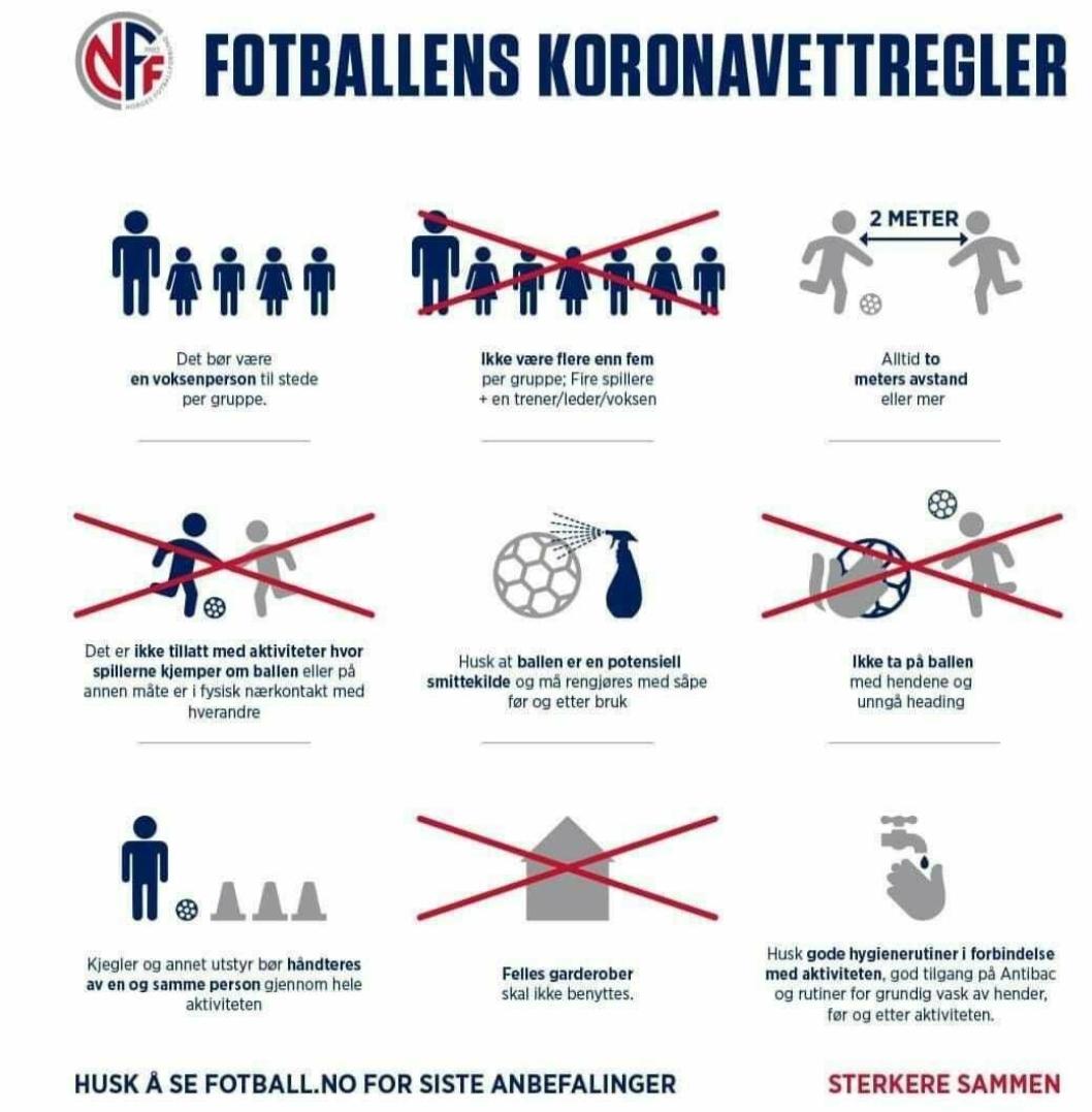 DETTE GJELDER: Dette er fotballens koronavettregler, som mandag ble hengt opp ved Sofiemyr kunstgress og andre anlegg.