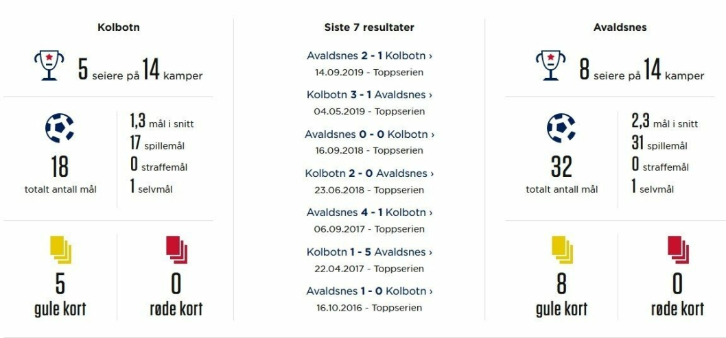 STATISTIKK FRA TIDLIGERE OPPGJØR KOLBOTN-AVALDSNES:
