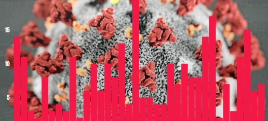 Nå har over 500 fått påvist koronaviruset i Nordre Follo