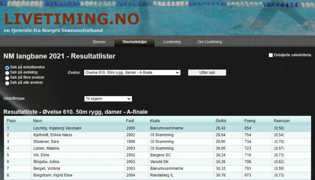 HOLDT TIL SØLV: Vårt lokale svømmehåp var rundt 1,2 sekunder bak gullet under NM i svømming.