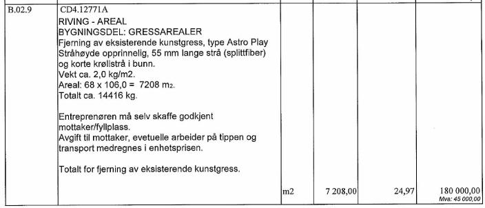 FIKK BETALT AV KOMMUNEN: Bane- og entreprenørservice fikk betalt 180.000 kroner pluss 45.000 kroner i merverdiavgift for å fjerne det gamle kunstgresset og levere det til et godkjent mottak, ifølge avtalen fra 16. mai 2012.