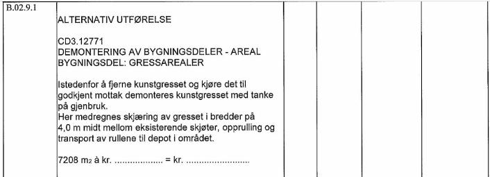 BLE IKKE AKSEPTERT: Demontering av kunstgresset med tanke på gjenbruk ble ikke akseptert av gamle Oppegård kommune.