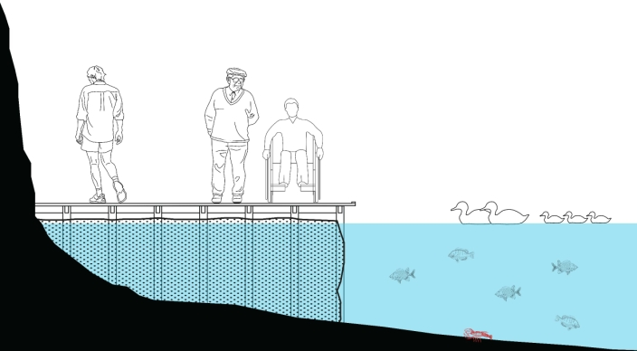 PROMENADEN RUNDT VANNET: Snittbildet viser promenaden, terrenget og kantvegetasjon plassert under promenaden.